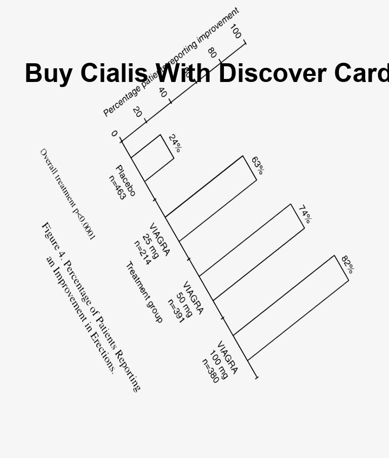 Cialis 2.5 mg 30 tablets